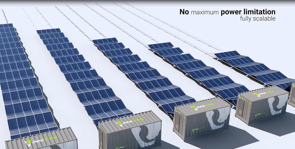 Hybrid Offgrid PV Power